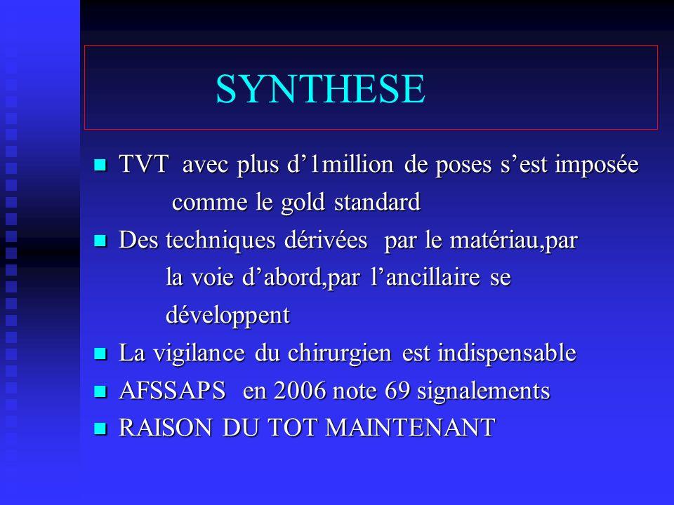 SYNTHESE TVT avec plus d1million de poses sest imposée TVT avec plus d1million de poses sest imposée comme le gold standard comme le gold standard Des