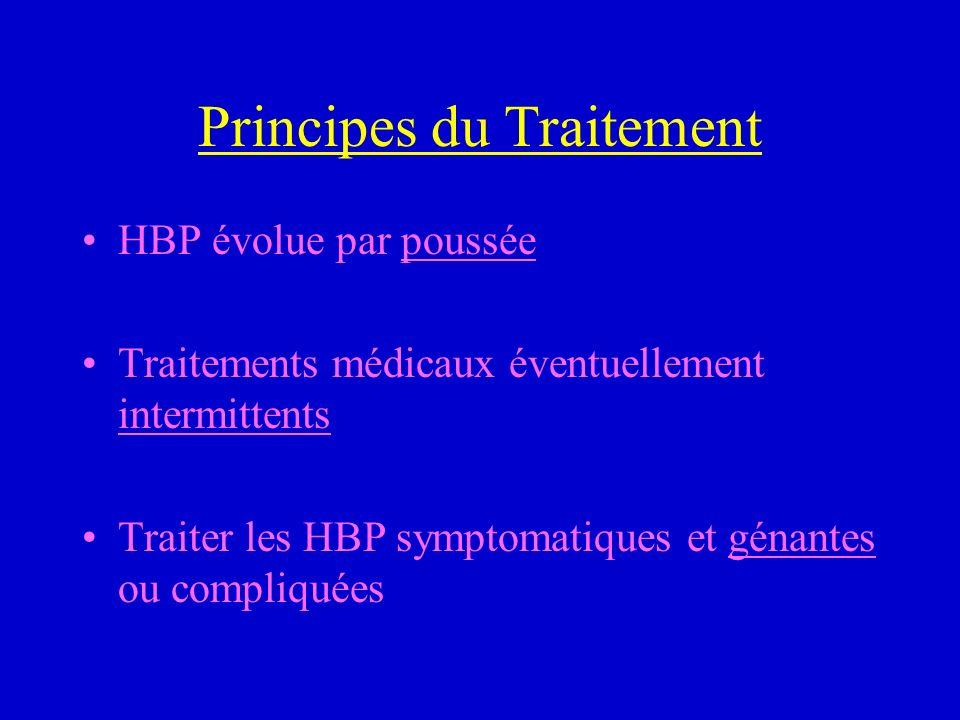 Principes du Traitement HBP évolue par poussée Traitements médicaux éventuellement intermittents Traiter les HBP symptomatiques et génantes ou compliq