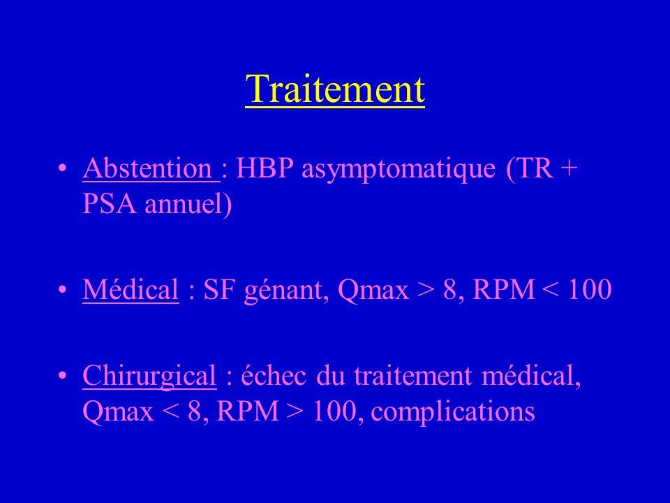 Traitement Abstention : HBP asymptomatique (TR + PSA annuel) Médical : SF génant, Qmax > 8, RPM < 100 Chirurgical : échec du traitement médical, Qmax