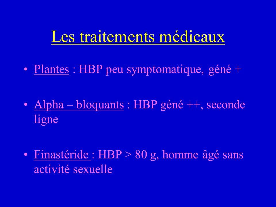 Les traitements médicaux Plantes : HBP peu symptomatique, géné + Alpha – bloquants : HBP géné ++, seconde ligne Finastéride : HBP > 80 g, homme âgé sa