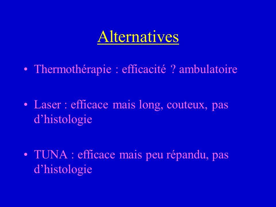 Alternatives Thermothérapie : efficacité ? ambulatoire Laser : efficace mais long, couteux, pas dhistologie TUNA : efficace mais peu répandu, pas dhis