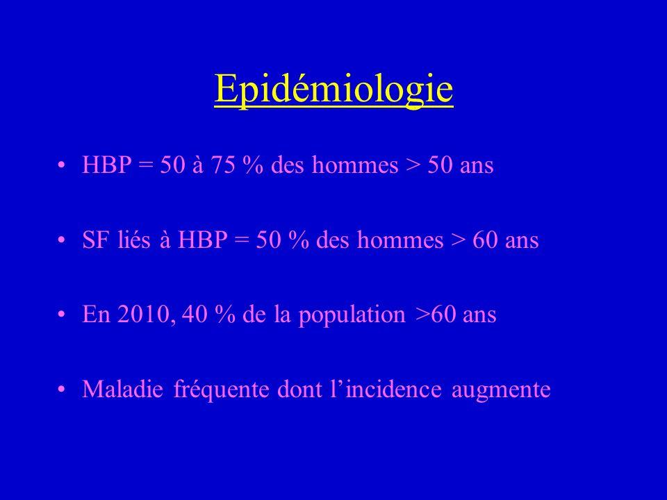 Epidémiologie HBP = 50 à 75 % des hommes > 50 ans SF liés à HBP = 50 % des hommes > 60 ans En 2010, 40 % de la population >60 ans Maladie fréquente do