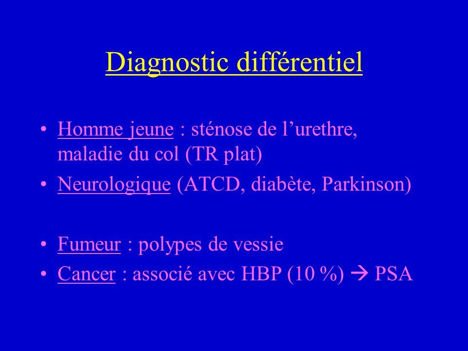 Diagnostic différentiel Homme jeune : sténose de lurethre, maladie du col (TR plat) Neurologique (ATCD, diabète, Parkinson) Fumeur : polypes de vessie