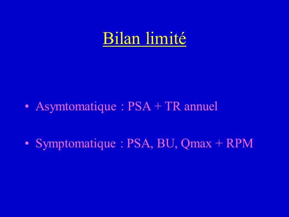 Pas de nécessité de principe Echo rénale (sauf hématurie, RPM > 100 ou creatinine élévée) Echo prostatique endorectale (sauf PSA douteux, guidage de BP ou choix de la voie dabord chirurgicale) ECBU (sauf BU anormale) Créatinine (sauf RPM > 100 ou dilatation rénale)