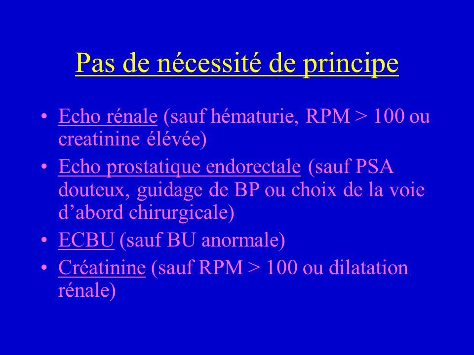 Pas de nécessité de principe Echo rénale (sauf hématurie, RPM > 100 ou creatinine élévée) Echo prostatique endorectale (sauf PSA douteux, guidage de B