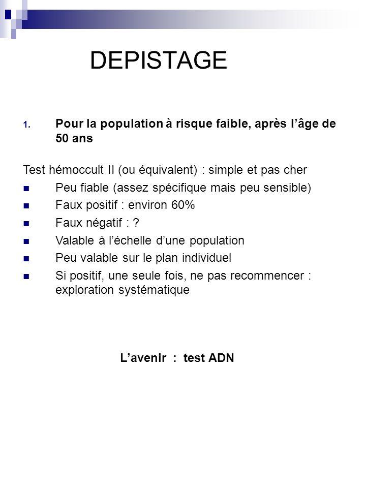 DEPISTAGE 1. Pour la population à risque faible, après lâge de 50 ans Test hémoccult II (ou équivalent) : simple et pas cher Peu fiable (assez spécifi