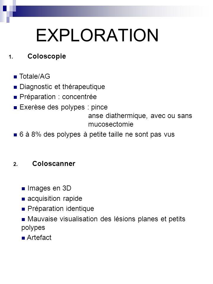 EXPLORATION 1. Coloscopie Totale/AG Diagnostic et thérapeutique Préparation : concentrée Exerèse des polypes : pince anse diathermique, avec ou sans m