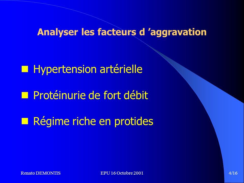Renato DEMONTISEPU 16 Octobre 2001 4/16 Analyser les facteurs d aggravation Hypertension artérielle Protéinurie de fort débit Régime riche en protides
