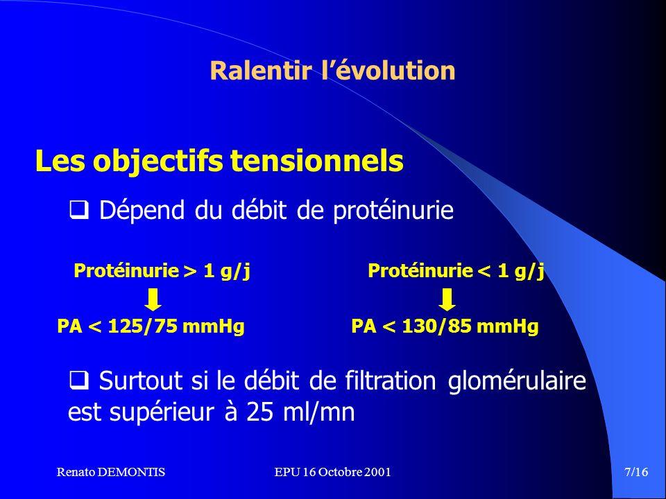 Renato DEMONTISEPU 16 Octobre 2001 7/16 Ralentir lévolution Les objectifs tensionnels Dépend du débit de protéinurie Protéinurie > 1 g/j PA < 125/75 mmHg Protéinurie < 1 g/j PA < 130/85 mmHg Surtout si le débit de filtration glomérulaire est supérieur à 25 ml/mn