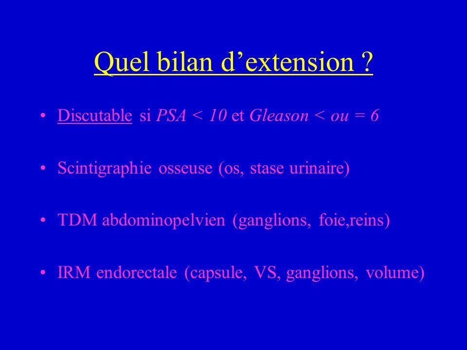 Quel bilan dextension ? Discutable si PSA < 10 et Gleason < ou = 6 Scintigraphie osseuse (os, stase urinaire) TDM abdominopelvien (ganglions, foie,rei