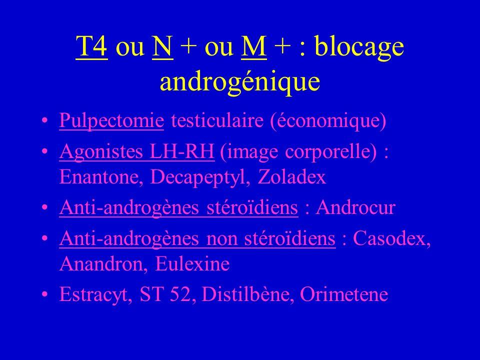T4 ou N + ou M + : blocage androgénique Pulpectomie testiculaire (économique) Agonistes LH-RH (image corporelle) : Enantone, Decapeptyl, Zoladex Anti-