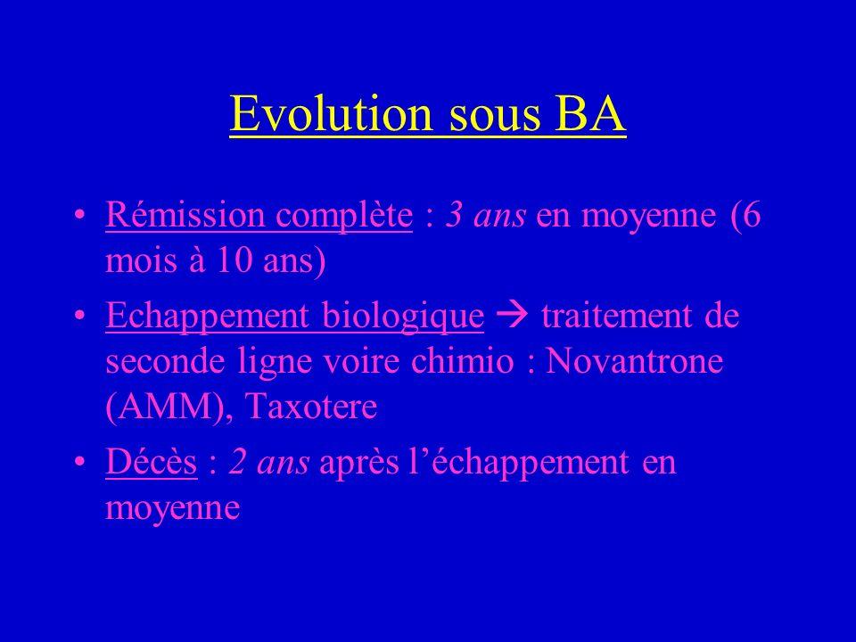 Evolution sous BA Rémission complète : 3 ans en moyenne (6 mois à 10 ans) Echappement biologique traitement de seconde ligne voire chimio : Novantrone
