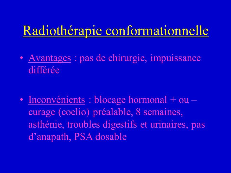 Radiothérapie conformationnelle Avantages : pas de chirurgie, impuissance différée Inconvénients : blocage hormonal + ou – curage (coelio) préalable,