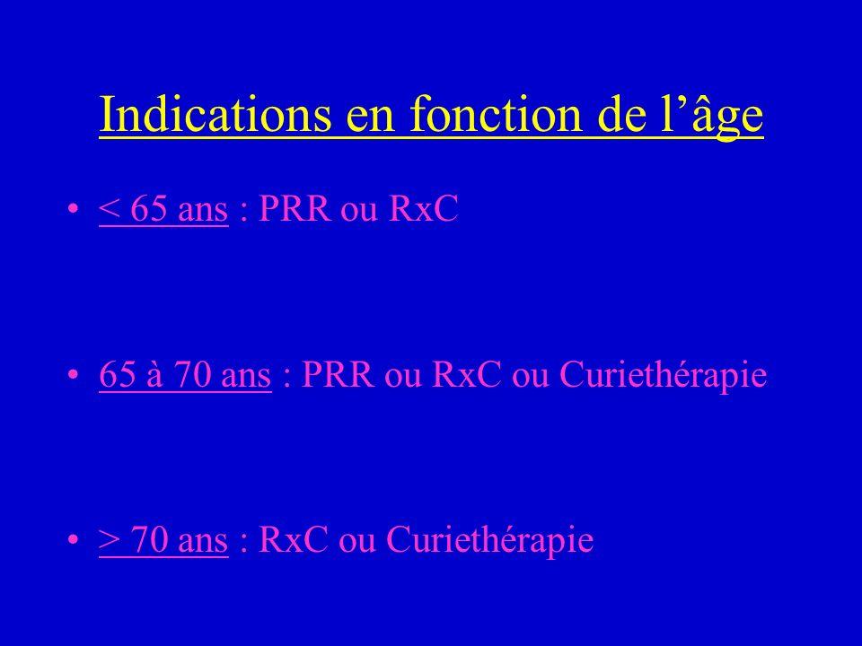 Indications en fonction de lâge < 65 ans : PRR ou RxC 65 à 70 ans : PRR ou RxC ou Curiethérapie > 70 ans : RxC ou Curiethérapie