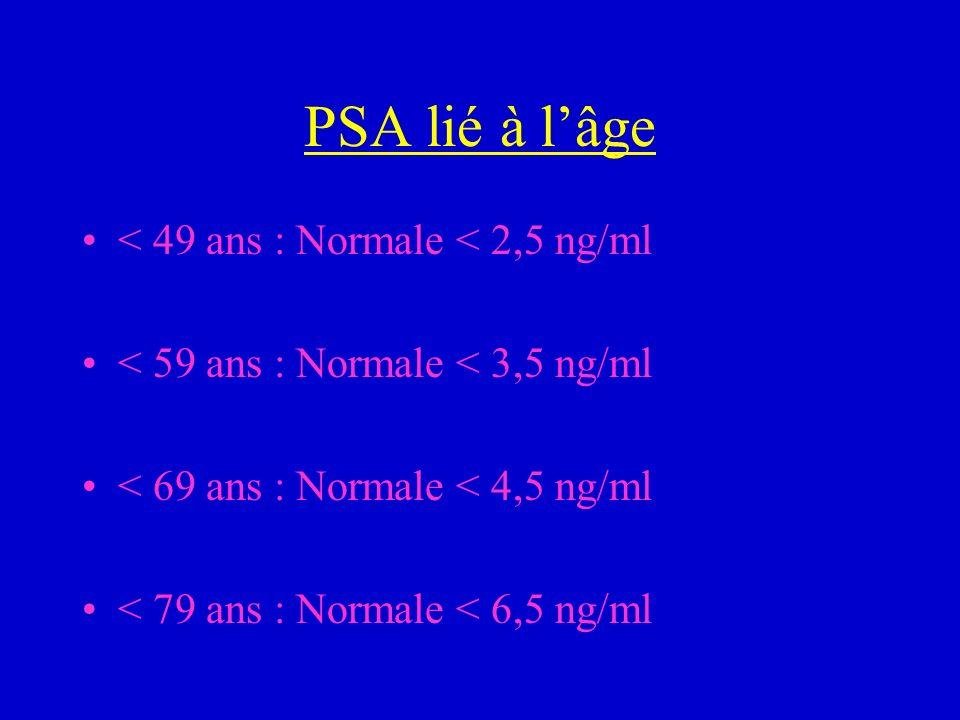 Prostatectomie radicale rétropubienne Avantages : curage, stade pathologique, PSA indosable, radiothérapie de rattrapage, survie à 15 ans Inconvénients : chirurgie, transfusion, marges positives (20 %), incontinence (1 à 5%), impuissance (40 à 90 %)