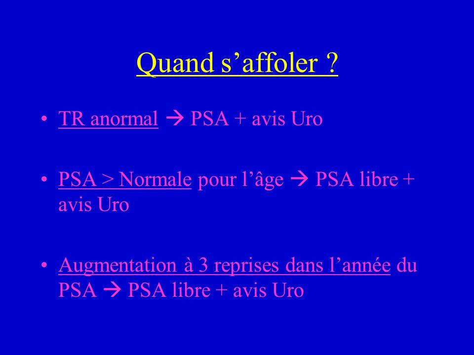 Quand saffoler ? TR anormal PSA + avis Uro PSA > Normale pour lâge PSA libre + avis Uro Augmentation à 3 reprises dans lannée du PSA PSA libre + avis