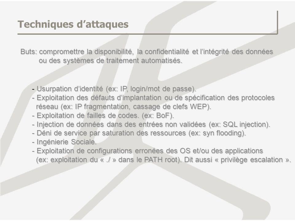 Techniques dattaques - Usurpation didentité (ex: IP, login/mot de passe). - Exploitation des défauts dimplantation ou de spécification des protocoles