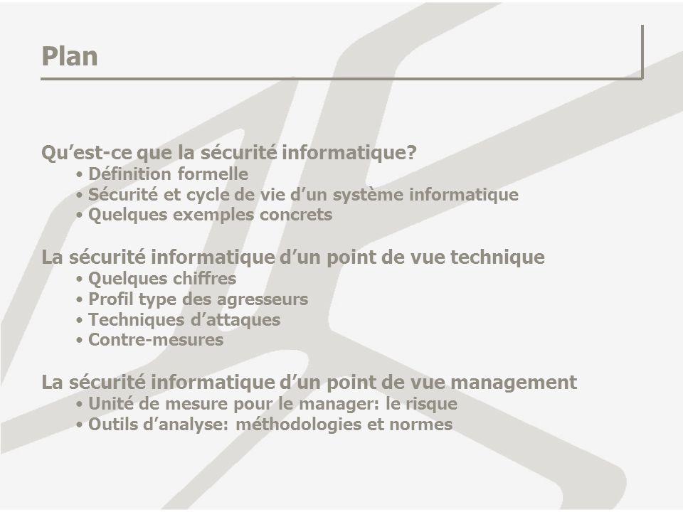 Unité de mesure pour le manager: le risque Deux informations intéressent le manager: Lergonomie des outils Informatiques (impliquant un gain de productivité) et lestimation dune probabilité dun perte financière liée à un incident informatique.