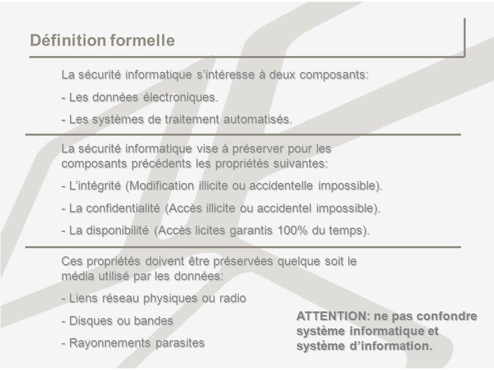 Définition formelle La sécurité informatique sintéresse à deux composants: - Les données électroniques. - Les systèmes de traitement automatisés. La s
