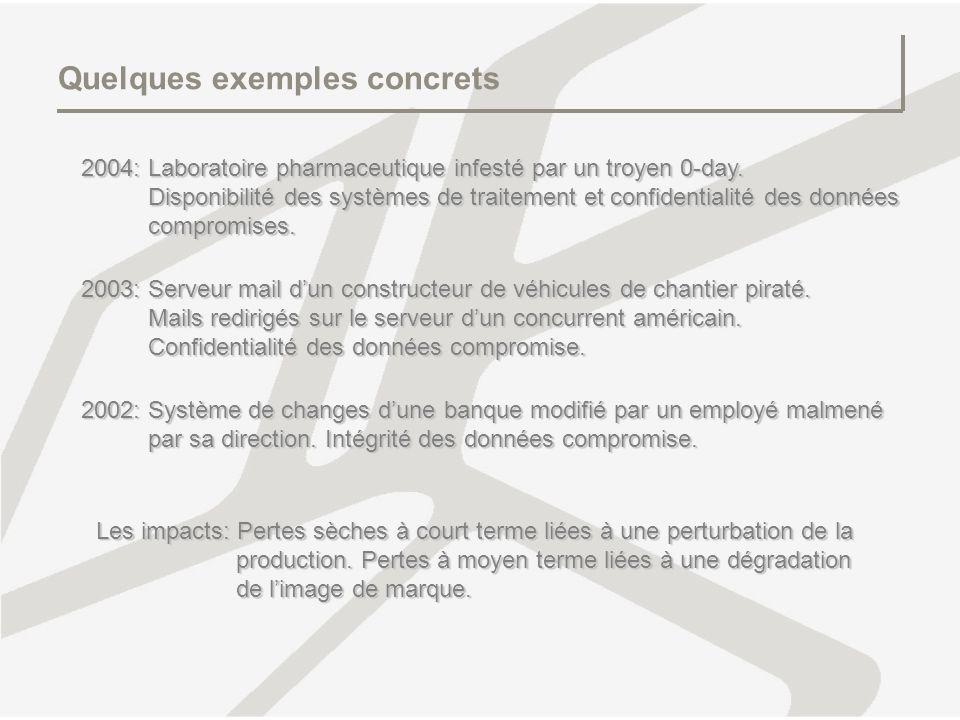 Quelques exemples concrets 2004: Laboratoire pharmaceutique infesté par un troyen 0-day. Disponibilité des systèmes de traitement et confidentialité d