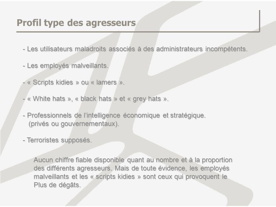 Profil type des agresseurs - Les utilisateurs maladroits associés à des administrateurs incompétents. - Les employés malveillants. - « Scripts kidies