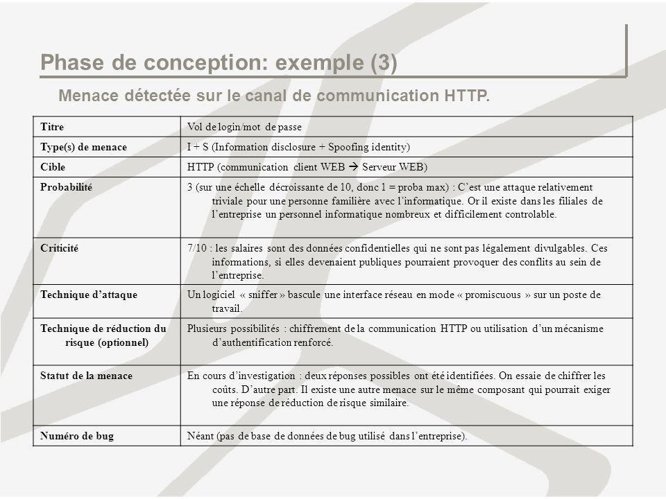Phase de conception: exemple (3) Menace détectée sur le canal de communication HTTP. TitreVol de login/mot de passe Type(s) de menaceI + S (Informatio