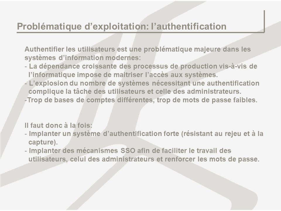 Problématique dexploitation: lauthentification Authentifier les utilisateurs est une problématique majeure dans les systèmes dinformation modernes: -