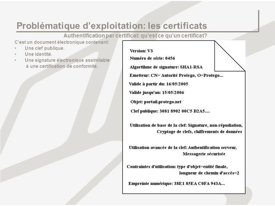 Problématique dexploitation: les certificats Authentification par certificat: quest ce quun certificat? Cest un document électronique contenant: Une c