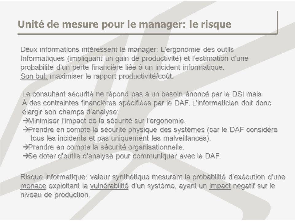 Unité de mesure pour le manager: le risque Deux informations intéressent le manager: Lergonomie des outils Informatiques (impliquant un gain de produc