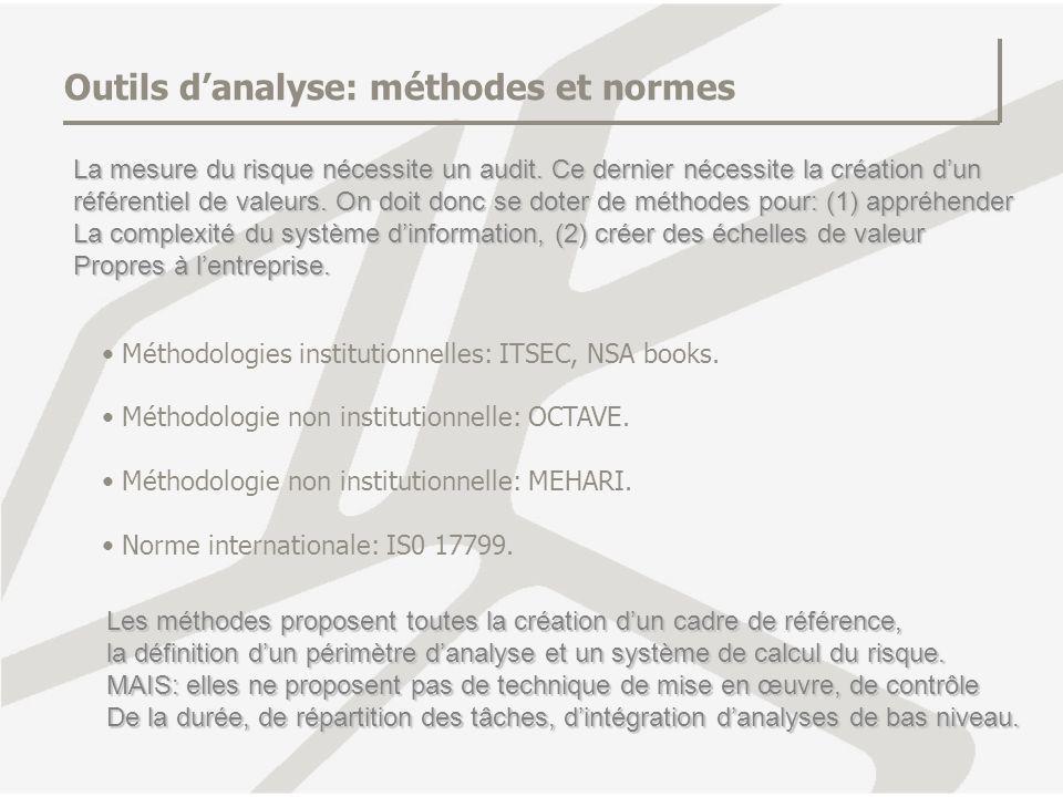 Outils danalyse: méthodes et normes Méthodologies institutionnelles: ITSEC, NSA books. Méthodologie non institutionnelle: OCTAVE. Méthodologie non ins