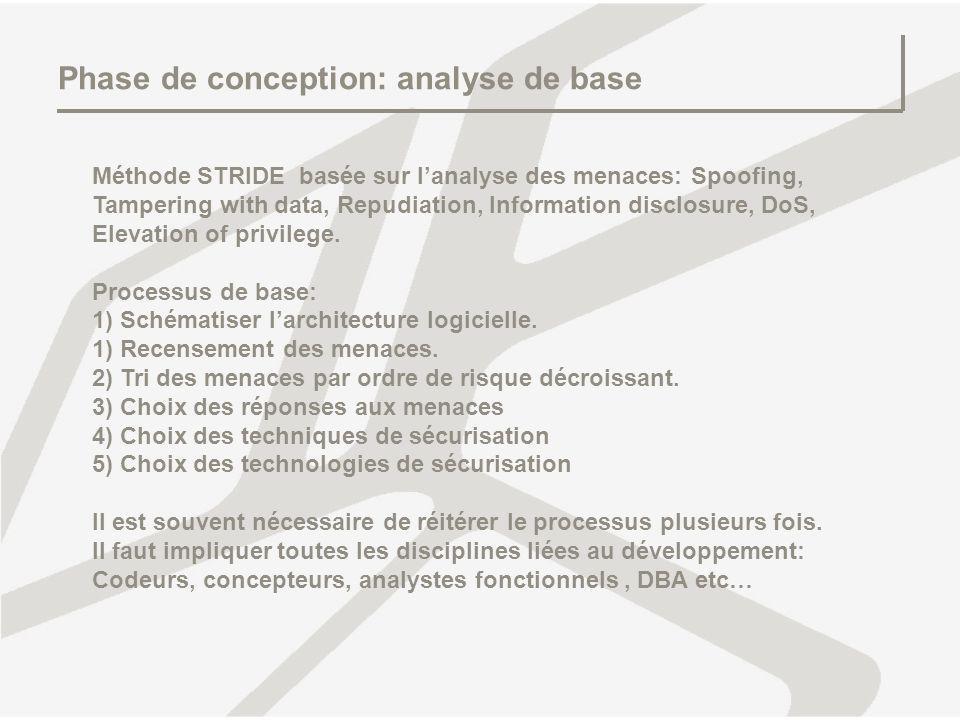 Phase de conception: analyse de base Méthode STRIDE basée sur lanalyse des menaces: Spoofing, Tampering with data, Repudiation, Information disclosure