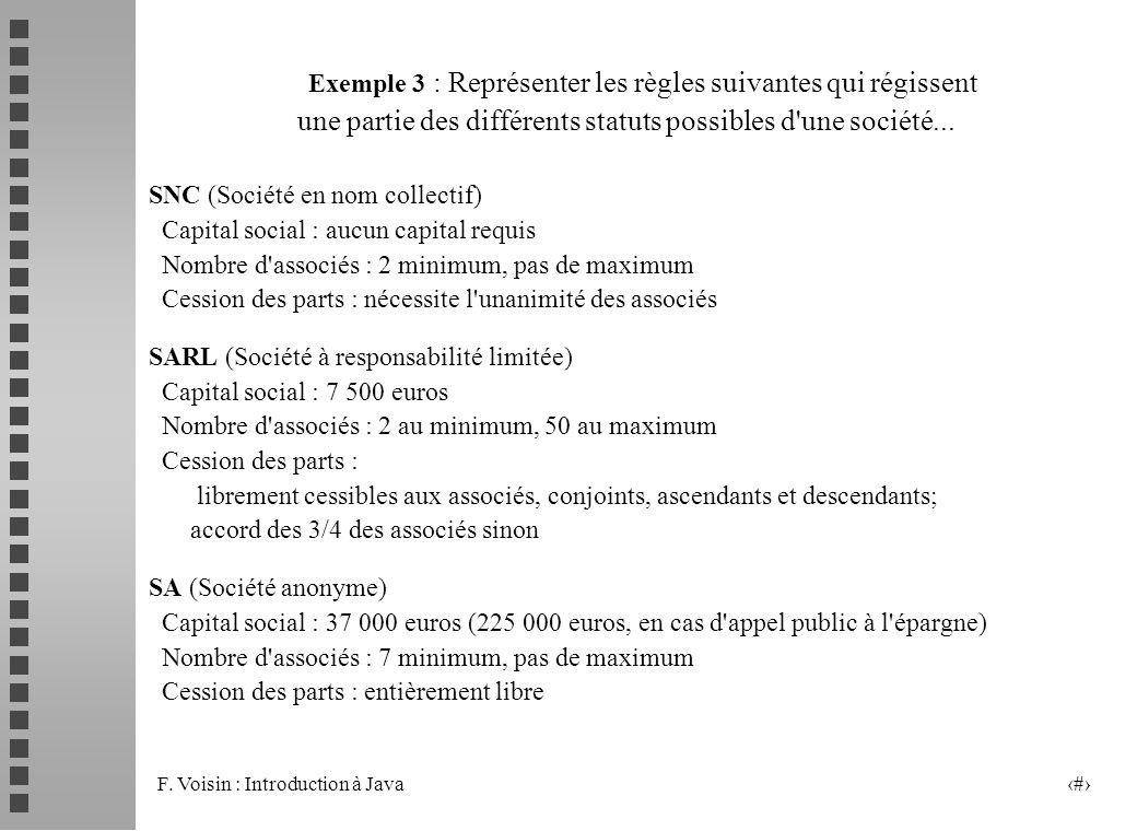 F. Voisin : Introduction à Java 14 Exemple 3 : Représenter les règles suivantes qui régissent une partie des différents statuts possibles d'une sociét