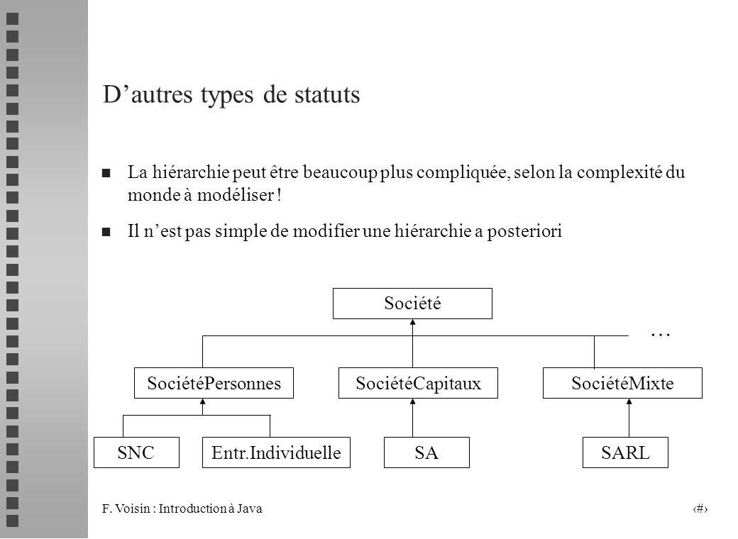 F. Voisin : Introduction à Java 18 Dautres types de statuts n La hiérarchie peut être beaucoup plus compliquée, selon la complexité du monde à modélis