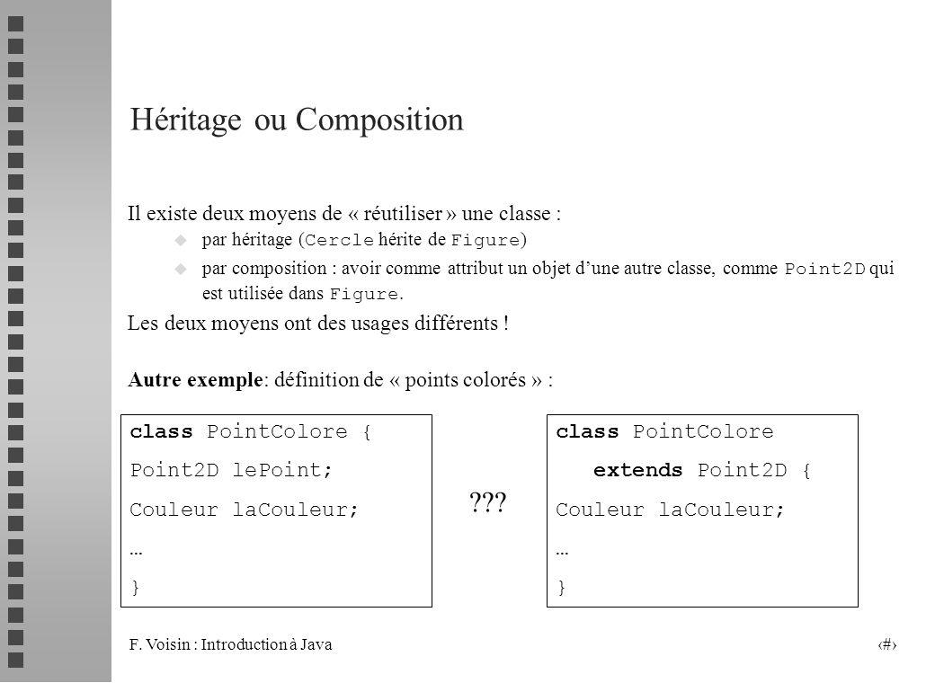 F. Voisin : Introduction à Java 19 Héritage ou Composition Il existe deux moyens de « réutiliser » une classe : par héritage ( Cercle hérite de Figure