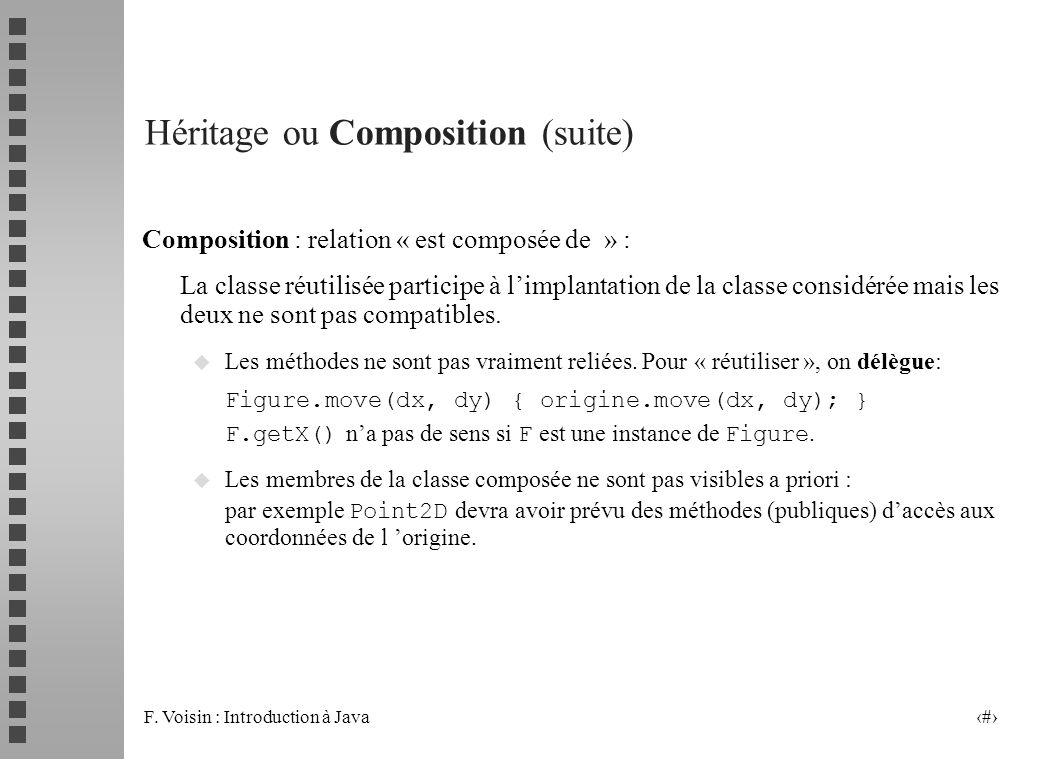 F. Voisin : Introduction à Java 21 Héritage ou Composition (suite) Composition : relation « est composée de » : La classe réutilisée participe à limpl