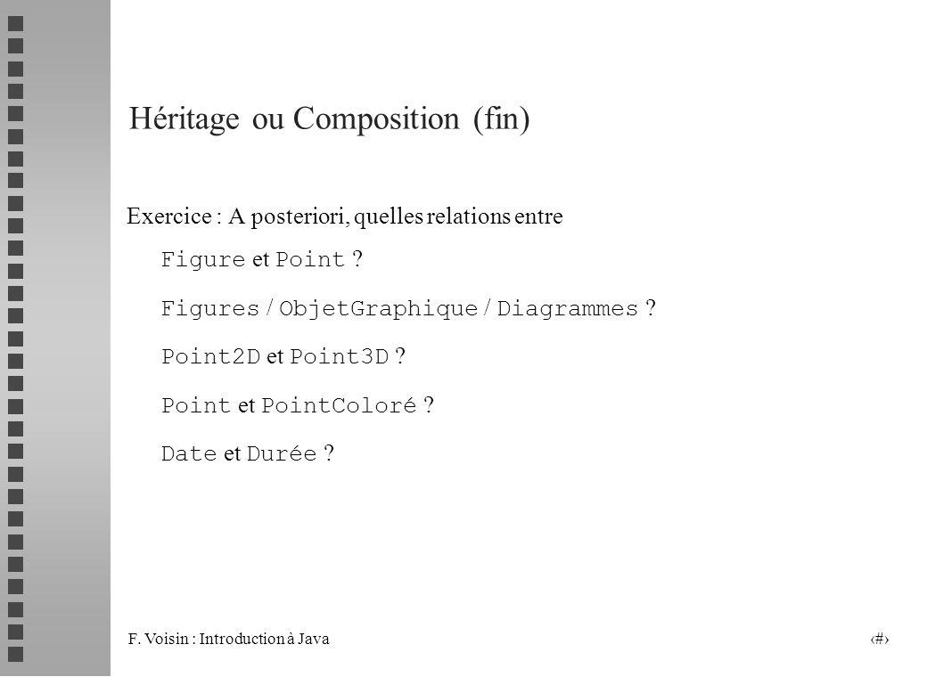 F. Voisin : Introduction à Java 22 Héritage ou Composition (fin) Exercice : A posteriori, quelles relations entre Figure et Point ? Figures / ObjetGra