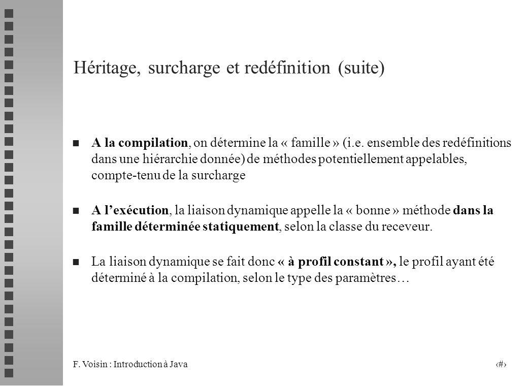 F. Voisin : Introduction à Java 24 Héritage, surcharge et redéfinition (suite) n A la compilation, on détermine la « famille » (i.e. ensemble des redé