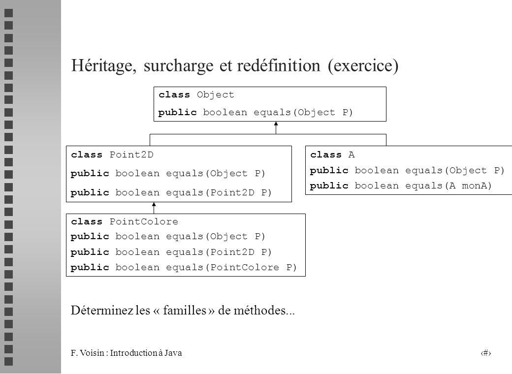 F. Voisin : Introduction à Java 25 Héritage, surcharge et redéfinition (exercice) class Object public boolean equals(Object P) class Point2D public bo