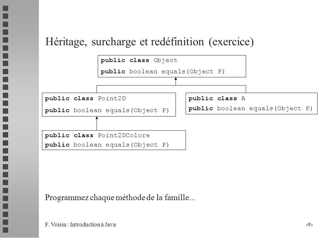 F. Voisin : Introduction à Java 27 Héritage, surcharge et redéfinition (exercice) public class Object public boolean equals(Object P) public class Poi