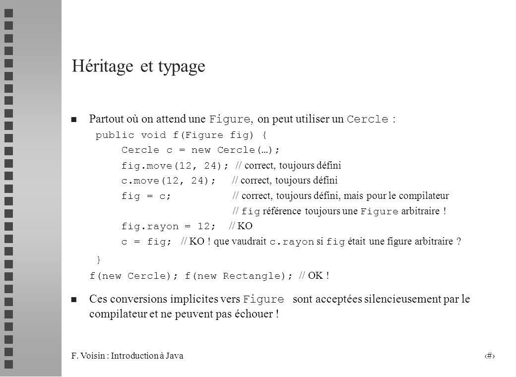 F. Voisin : Introduction à Java 6 Héritage et typage Partout où on attend une Figure, on peut utiliser un Cercle : public void f(Figure fig) { Cercle