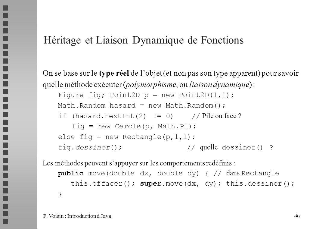 F. Voisin : Introduction à Java 7 Héritage et Liaison Dynamique de Fonctions On se base sur le type réel de lobjet (et non pas son type apparent) pour
