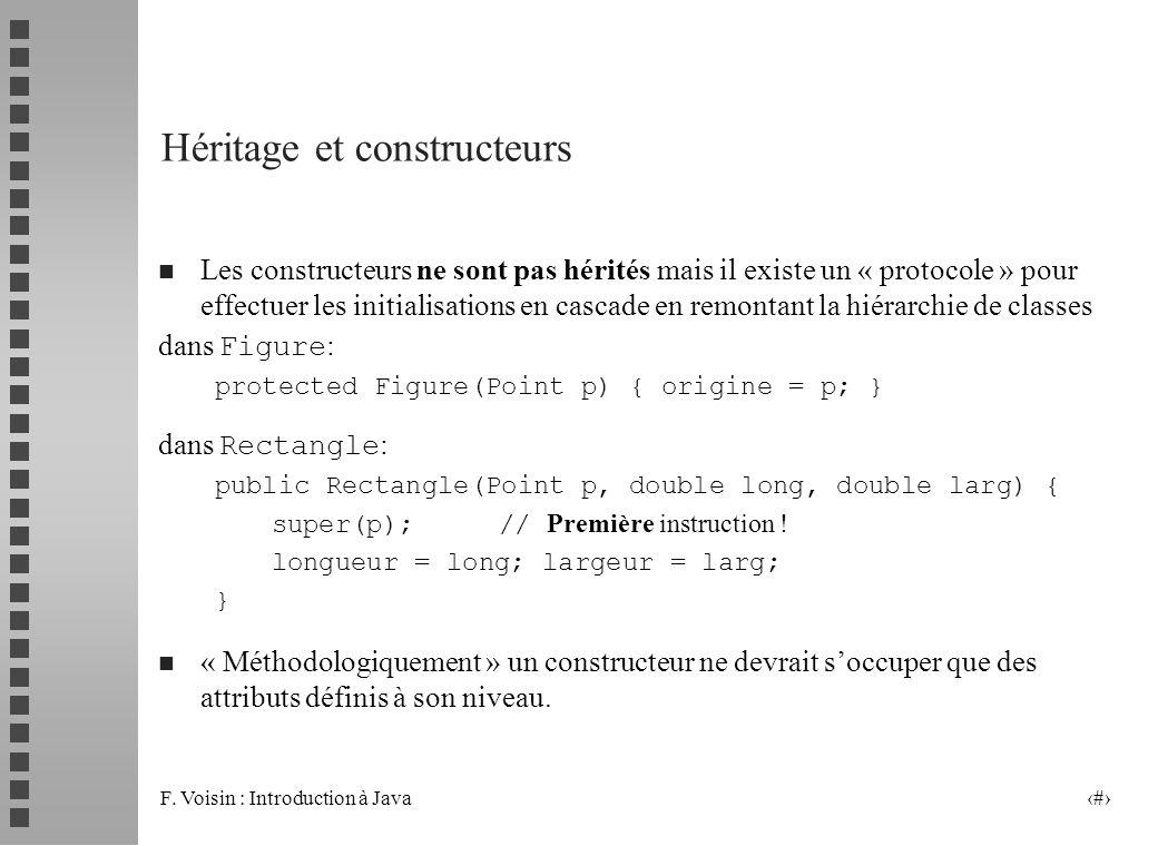 F. Voisin : Introduction à Java 8 Héritage et constructeurs n Les constructeurs ne sont pas hérités mais il existe un « protocole » pour effectuer les