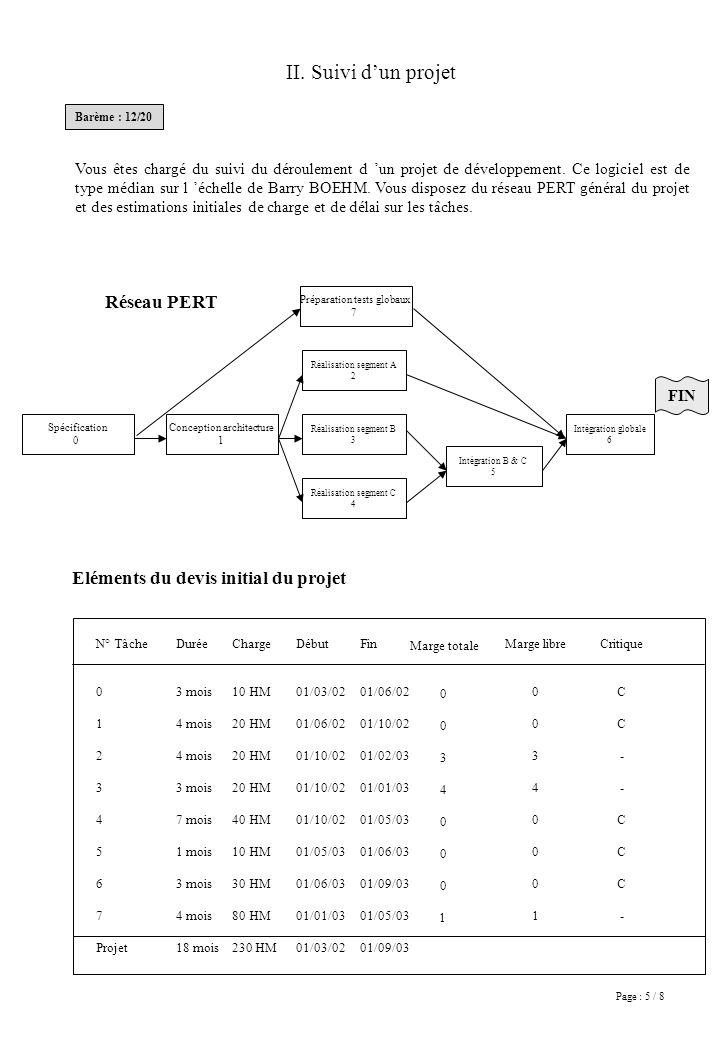 Page : 5 / 8 II.
