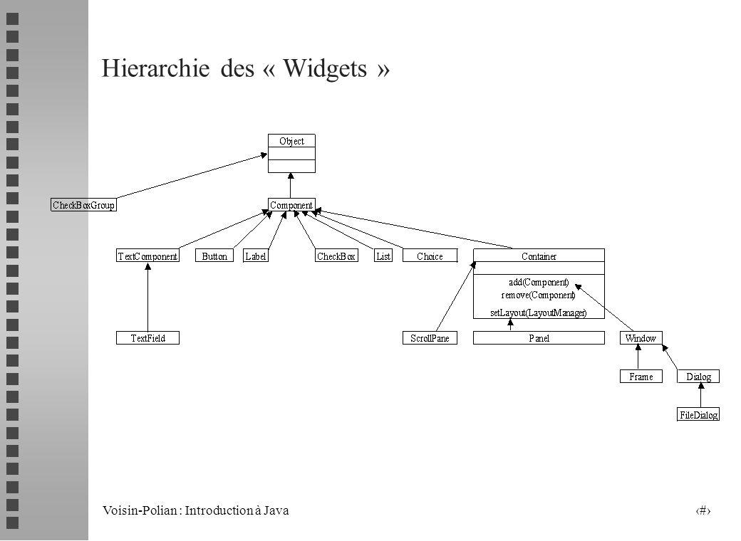 Voisin-Polian : Introduction à Java 5 Hierarchie des « Widgets »
