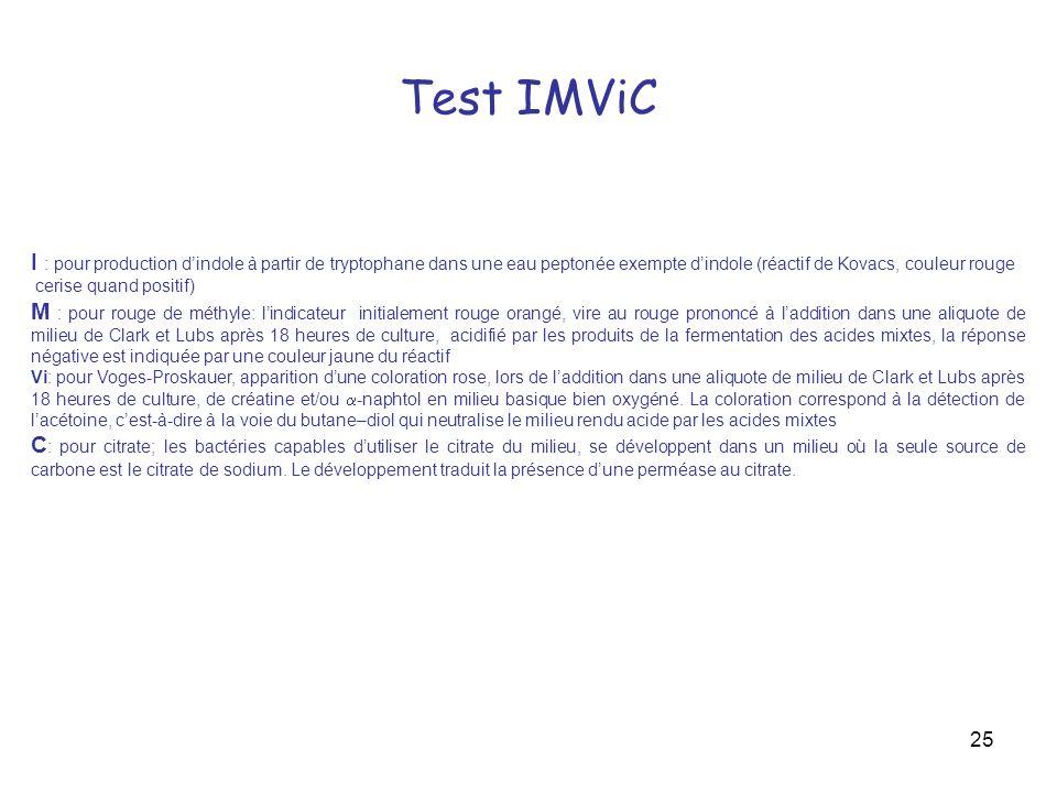 25 Test IMViC I : pour production dindole à partir de tryptophane dans une eau peptonée exempte dindole (réactif de Kovacs, couleur rouge cerise quand