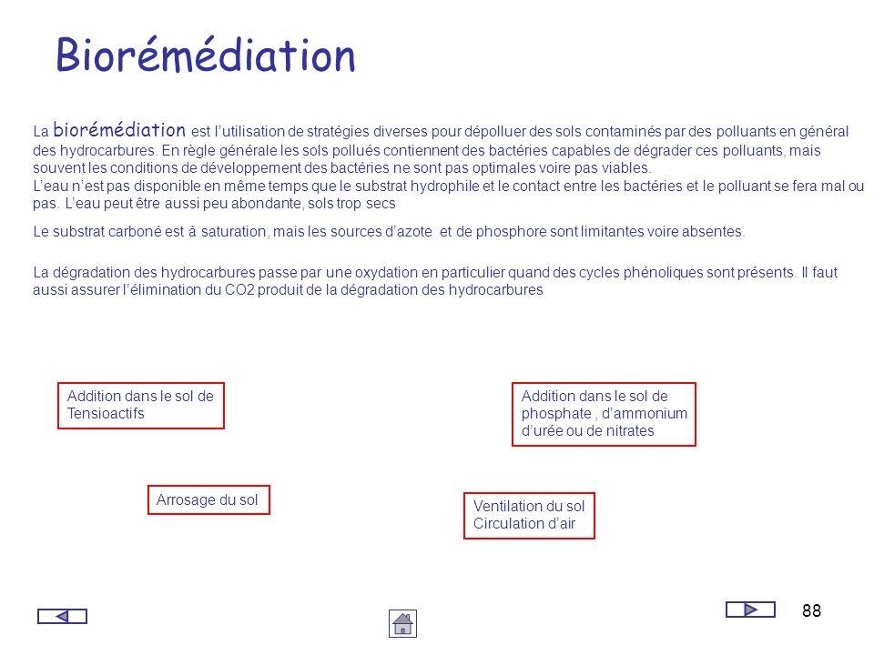 88 Biorémédiation La biorémédiation est lutilisation de stratégies diverses pour dépolluer des sols contaminés par des polluants en général des hydroc