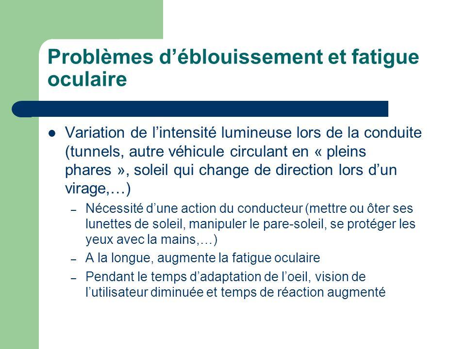 Problèmes déblouissement et fatigue oculaire Variation de lintensité lumineuse lors de la conduite (tunnels, autre véhicule circulant en « pleins phar