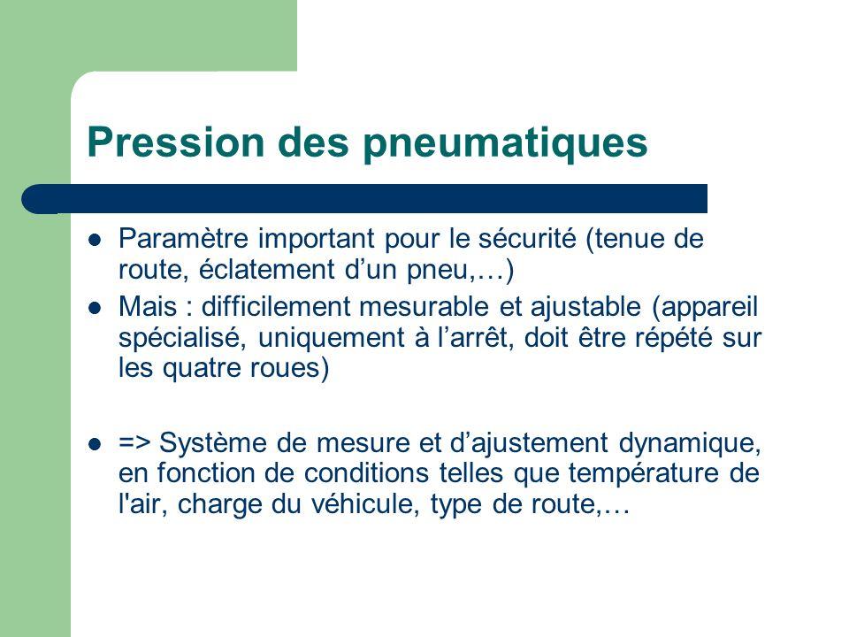 Pression des pneumatiques Paramètre important pour le sécurité (tenue de route, éclatement dun pneu,…) Mais : difficilement mesurable et ajustable (ap
