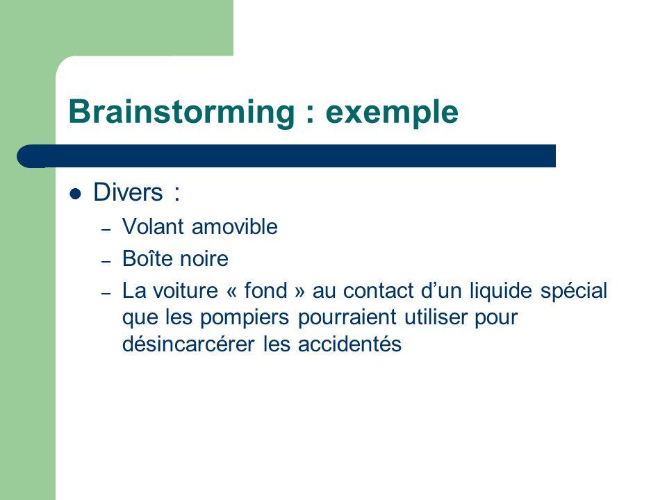 Brainstorming : exemple Divers : – Volant amovible – Boîte noire – La voiture « fond » au contact dun liquide spécial que les pompiers pourraient util