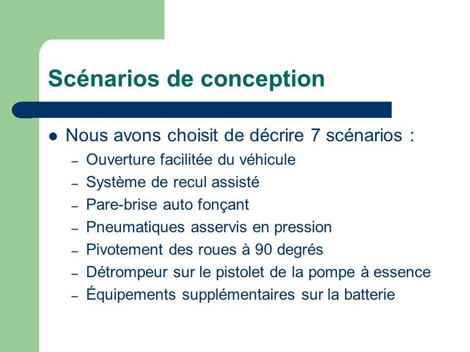 Scénarios de conception Nous avons choisit de décrire 7 scénarios : – Ouverture facilitée du véhicule – Système de recul assisté – Pare-brise auto fon